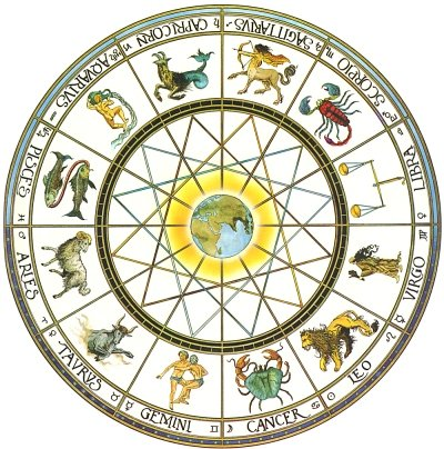 Zodiac signs of june 12